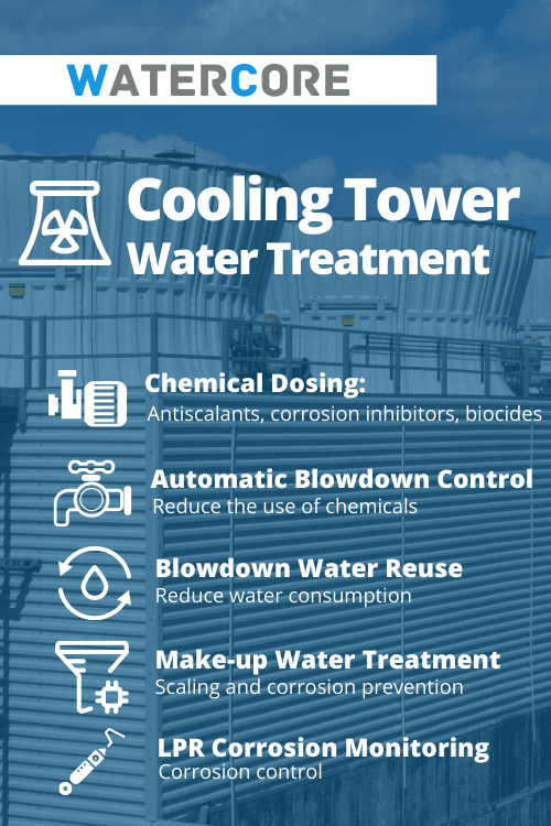 Most Common Cooling Tower Water Treatment Options